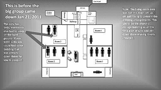 """This illustration made by a former member of the Word of Faith Fellowship church shows a floor plan of the """"Lower Building,"""" a former storage facility on church grounds in Spindale, N.C., that was used to hold those who were deemed to be the worst sinners, according to interviews with members of the evangelical church. The figures in the illustration were used for scale, and the diagram was made to give authorities an idea of what the structure looked like."""