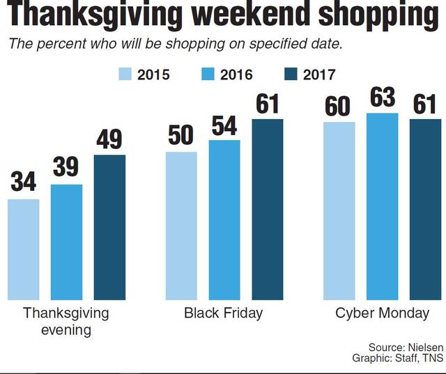 Local retailers prepare for black friday the lima news for Top us online shopping sites