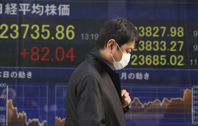 Asia stocks rise after Wall Street's strong finish on Friday