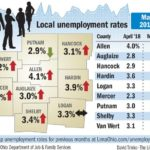 Labor force grows, unemployment rises in Lima region